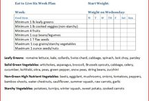 Eat to Live Diet / by Miranda Holman