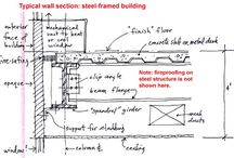 building construction architechture details / by Coco Certified