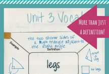 Science Interactive Notebooks / Tips, strategies and ideas for implementing Interactive Notebooks in Science