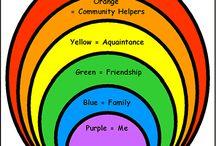 Classroom circles programme