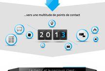 Influence Numérique / Infographies sur l'influence numérique.