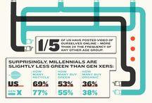 Info Graphic / by Adam Lonergan