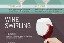 Getting to know wine