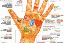 Akupunktura - punkty energetyczne dłoni - Kobieceinspiracje.pl
