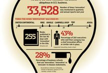 Creative Infographics / by Matthew Greeley