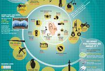 Health Infographs