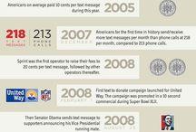 Infographics / by Weichert-KRG