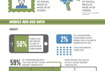 Mobile Trend / Mobile trend data, charts, and infographics