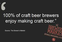 We Said That / Facts you need to know about all natural craft beer brewing.