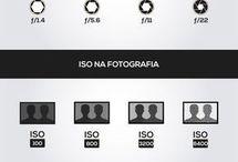 Fotografía tips