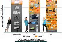Marketing Web Perú / Marketing Web en Chiclayo y en todo el Perú #948844283