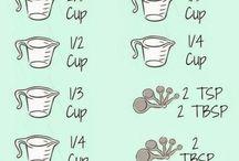 UKURAN CUP