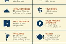 Practical Info for Travelers
