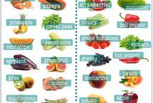 Food Tips & Recipes