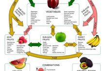 Mat som passer sammen