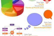 Infographics & Typography