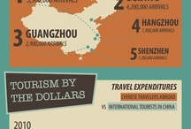 Infographic tourism