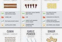 Cooking useful info