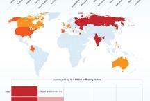 Human Trafficking & Exploitation