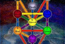 Kabbalah Zarathustra Alchimie