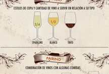 Infografías sobre Vino y Maridaje