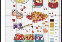 Crossstitch Food - Kitchen