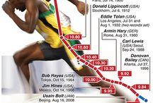 Track sprints