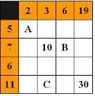Matematika 5. ročník / Nápady do hodin