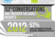 Recruitment & Social Marketing