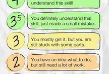 Standards Based Grading