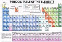 Kimia Kelas 10 SMA