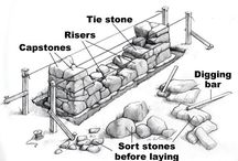 Dry stone