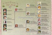 Dukart family