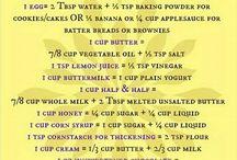 Baking Subsitutes
