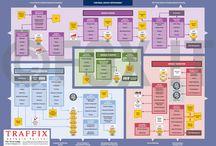 Carto ITIL