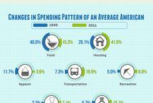 Spending Tips