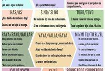 Español/ortografía