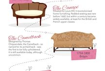 Furniture Infographics / Infographics about furniture