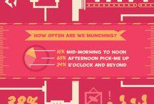 Infografias / Ideas para realizar infografías