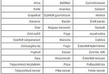 GI táblázat