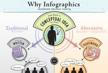 Infographics / by Allison Hale