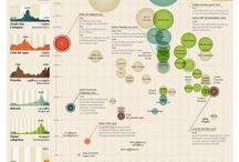 Le mappe del sapere