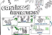 Scribing: my sketch notes / Scribing, my visual notes, sketch notes, visualisation