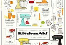 robót kuchenny