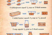 Good kitchen info