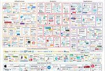 ecosistema big data 2016