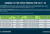 New FAFSA / Information on the changes in the Free App for Federal Student Aid / by Leeward CC