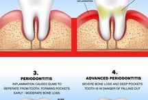 Dental Education Poster