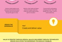 Business Development / Methods, tools, best practices