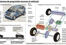 Vehiculos alternativos